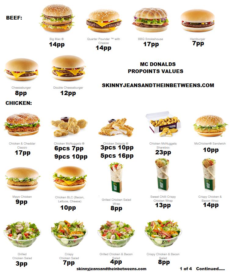 Weight Watchers Fast Food Breakfast